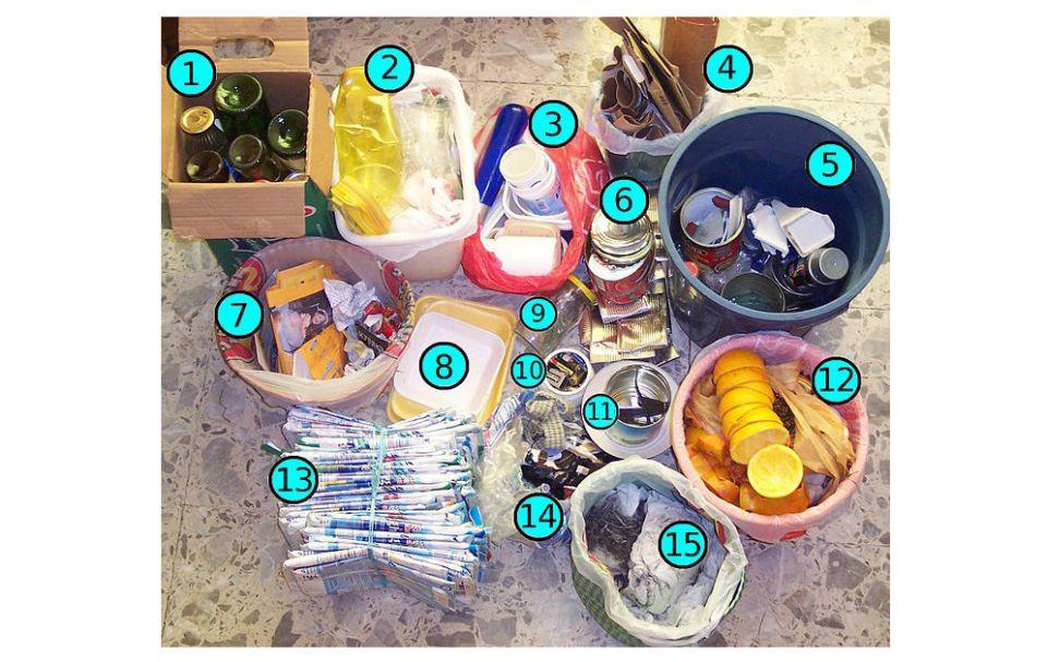 Новые технологии в переработки мусора